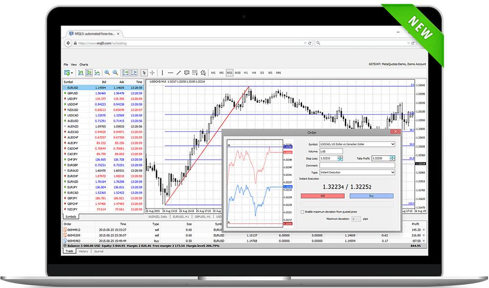 Amana MT4 Web Trader